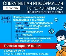 Оперативная информация по коронавирусу на 03.06.2020