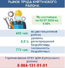 Рынок труда Куйтунского района на 03.07.2020