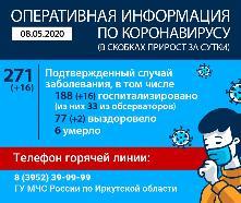 Оперативная информация по коронавирусу на 07.05.2020