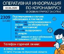 Оперативная информация по коронавирусу на 02.06.2020
