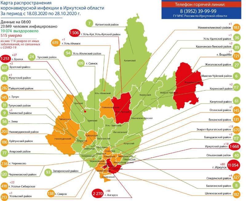 Оперативная информация по коронавирусу на 28.10.2020