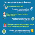 Уважаемые жители Жигаловского района! Межведомственный оперативный штаб по предотвращению распространения новой коронавирусной инфекции сообщает.