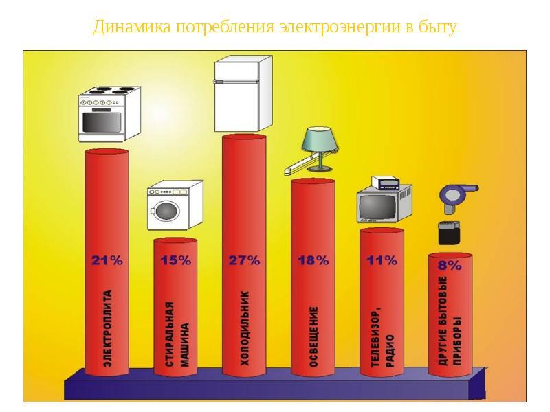 Памятка по энергосбережению и повышению энергетической эффективности