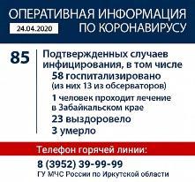 Оперативная информация по коронавирусу на 24.04.2020