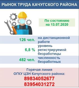 Уважаемые граждане Качугского района!