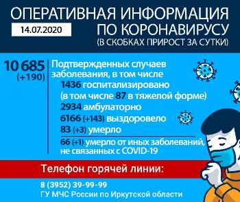 Оперативная информация по обстановке с коронавирусной инфекцией на территории Иркутской области по состоянию на 14 июля 2020 года