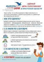 Уважаемые жители Тайтурского муниципального образования!