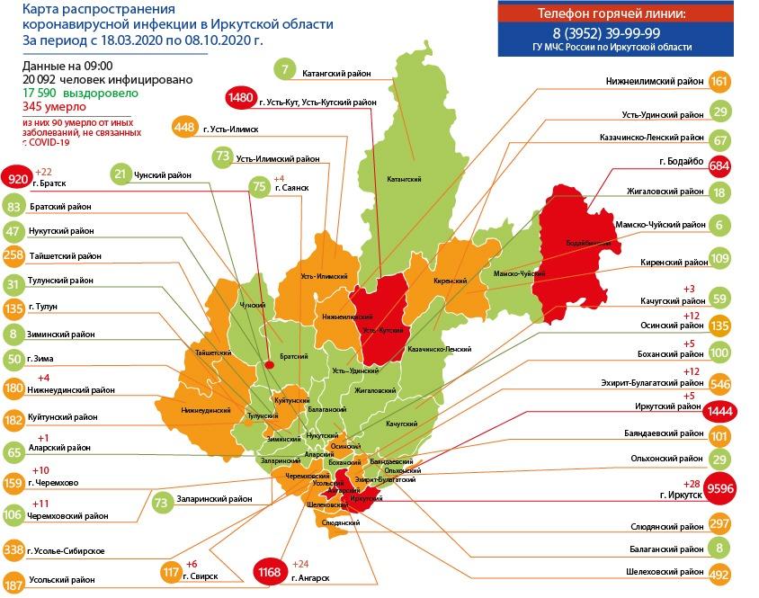 Оперативная информация по коронавирусу на 08.10.2020