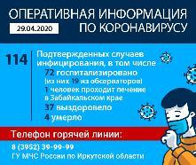 Оперативная информация по коронавирусу на 29.04.2020