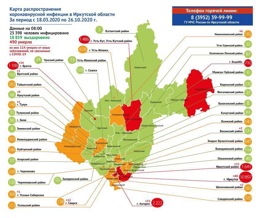 Оперативная информация по коронавирусу на 26.10.2020