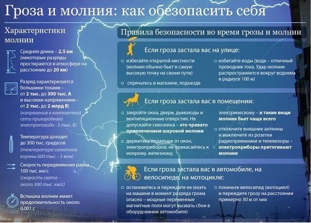 Гроза и молния как обезопасить себя.jpg