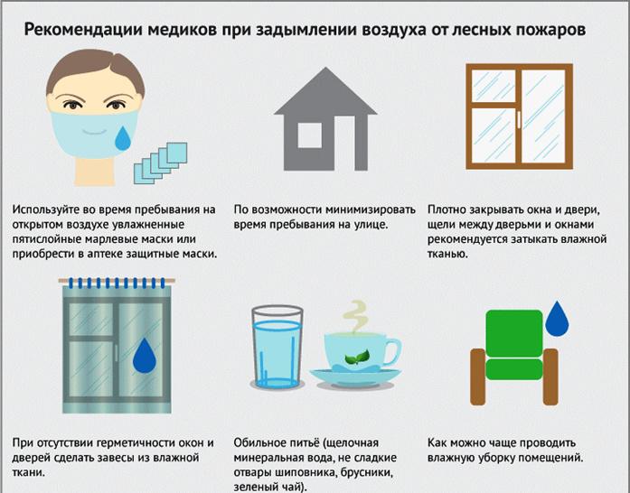 rekomendacii-naseleniyu-pri-zadymlenii-naselennyh-punktov-iz-za-lesnyh-pozharov_1628299638952830520__2000x2000.jpg