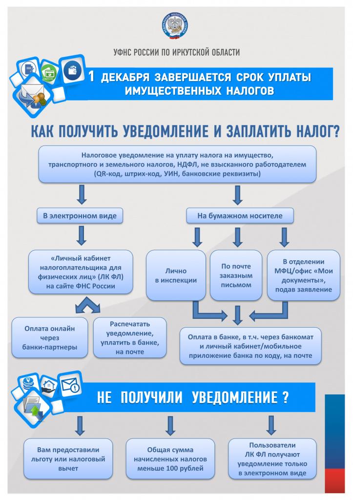 Как получить уведомление и заплатить налог.jpg