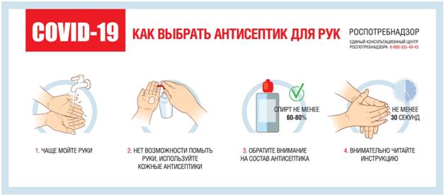 Как выбрать антисептик для рук.png