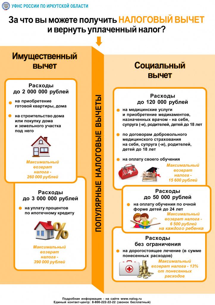 005_Налоговый вычет.jpg