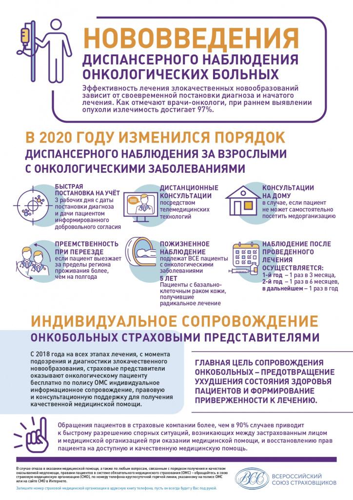Нововведения_онкология_page-0001.jpg