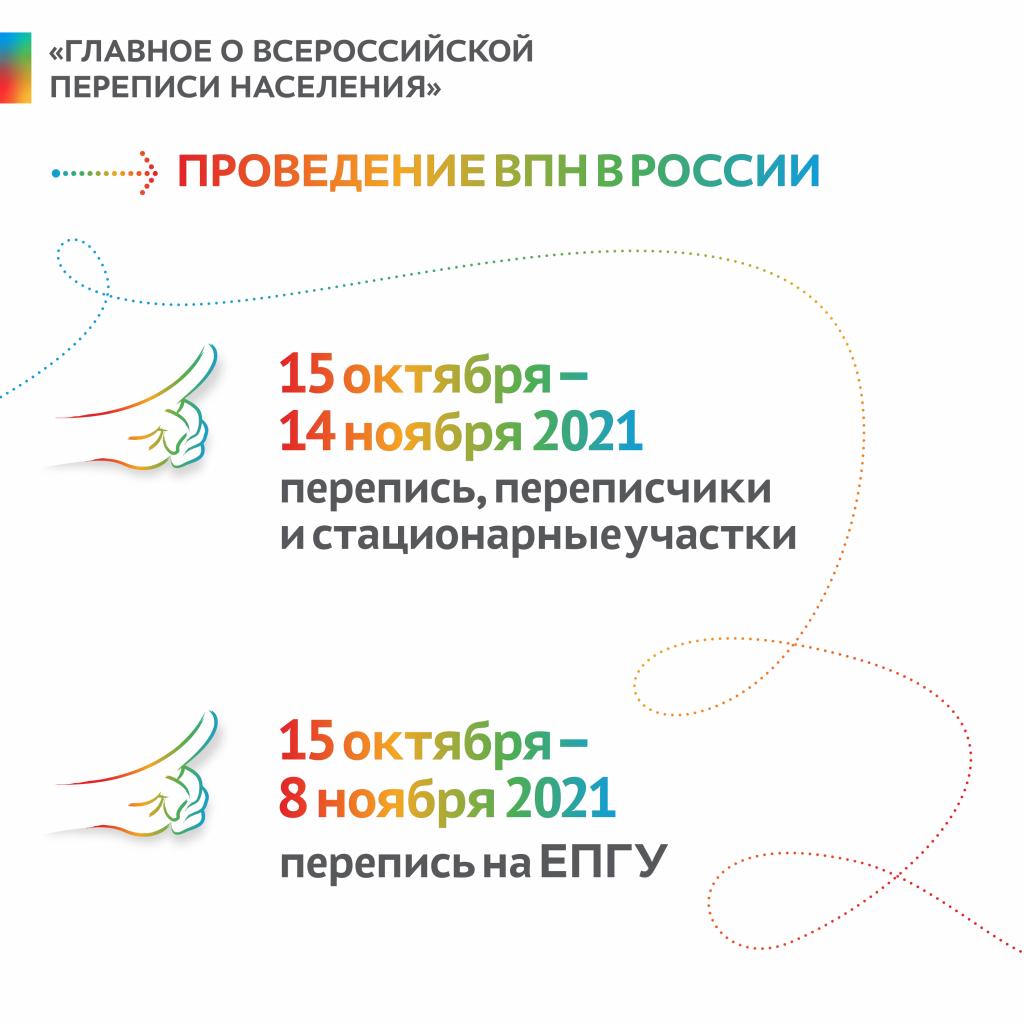 Sroki-provedeniya-VPN_1.png