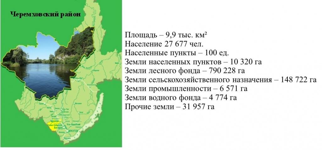Черемховский район.jpg