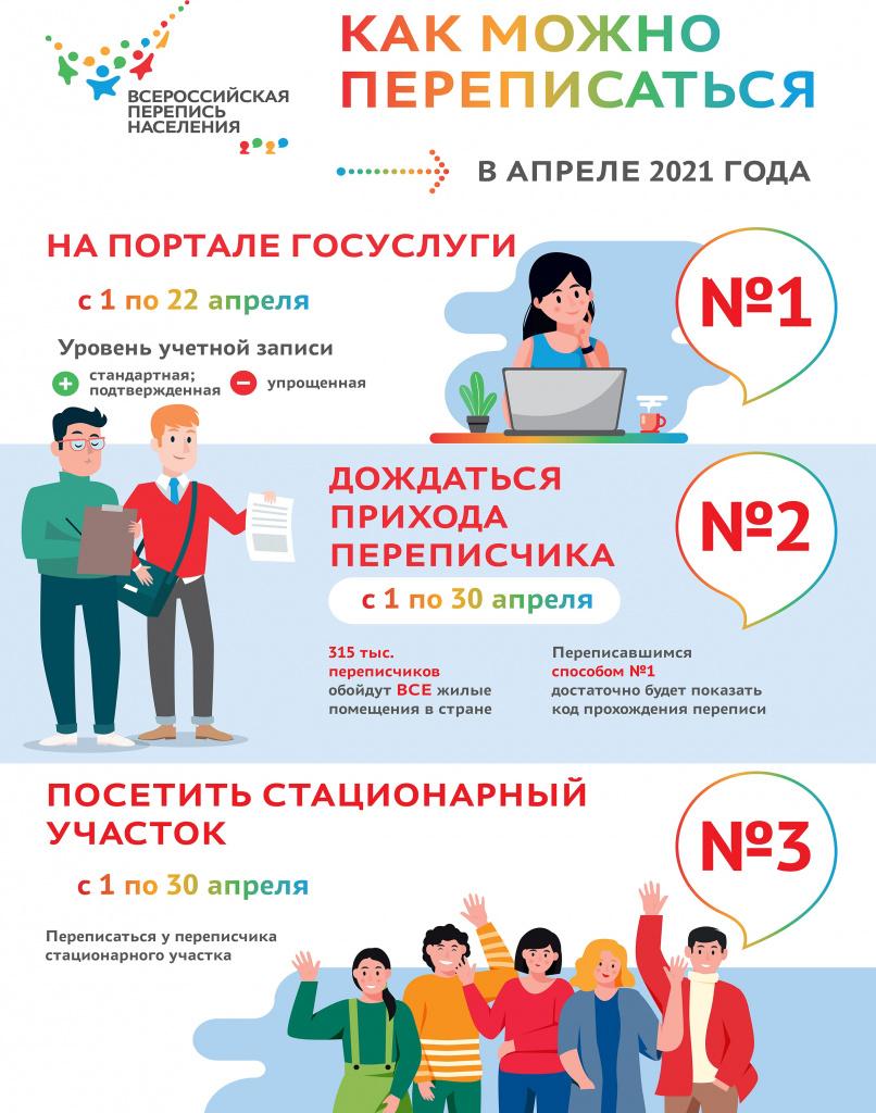 1 Инфографика_ Как можно переписаться 1.jpg