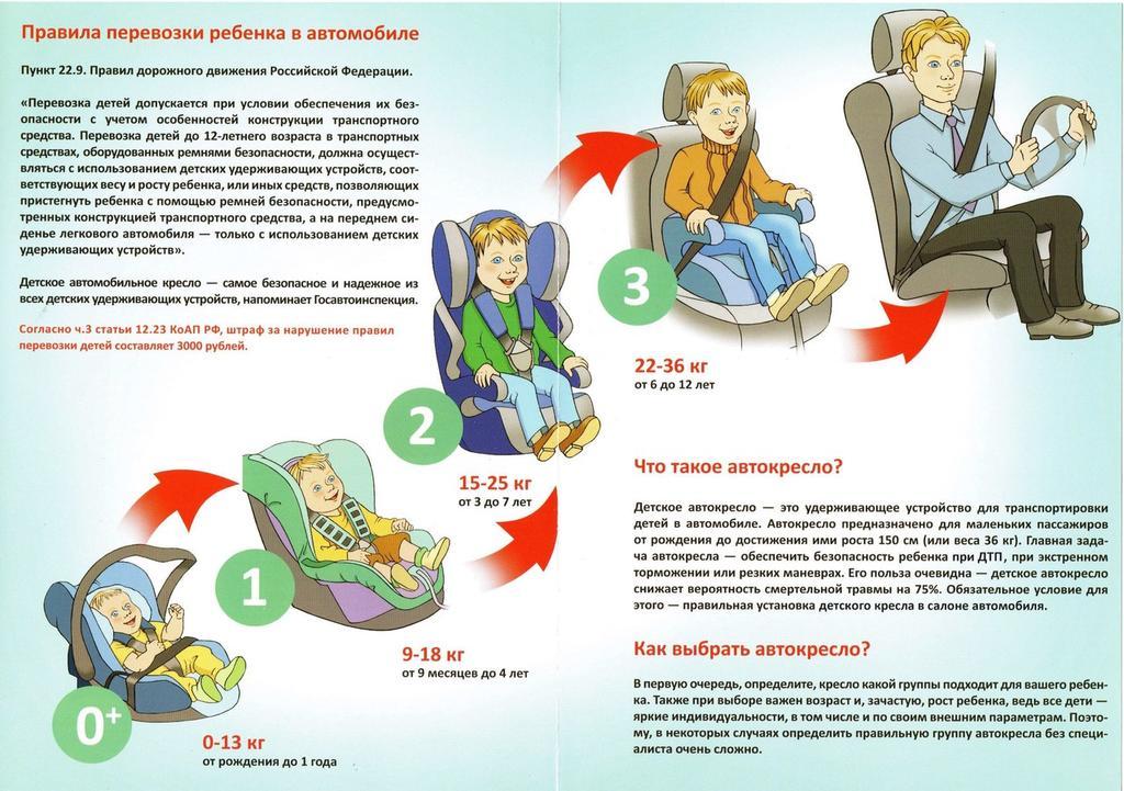 детское кресло и ребенок.jpg