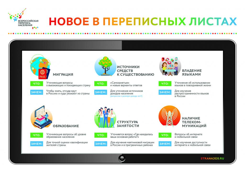 IG-_-Novoe-v-perepisnykh-listakh.jpg